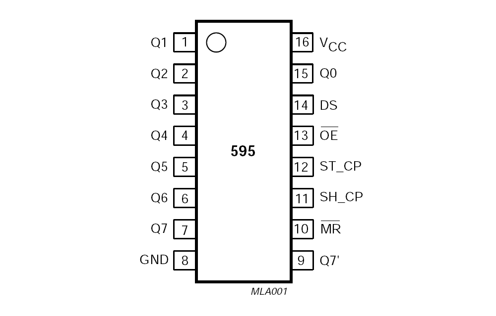 74hc595_x